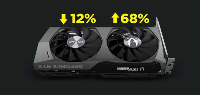 VGA Zotac RTX 3060Ti 8G GDDR6 Gaming Twin Edge